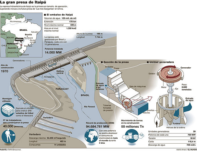Itaipu-represa-13