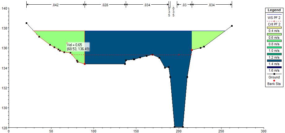 Visualizar-y-medir-2