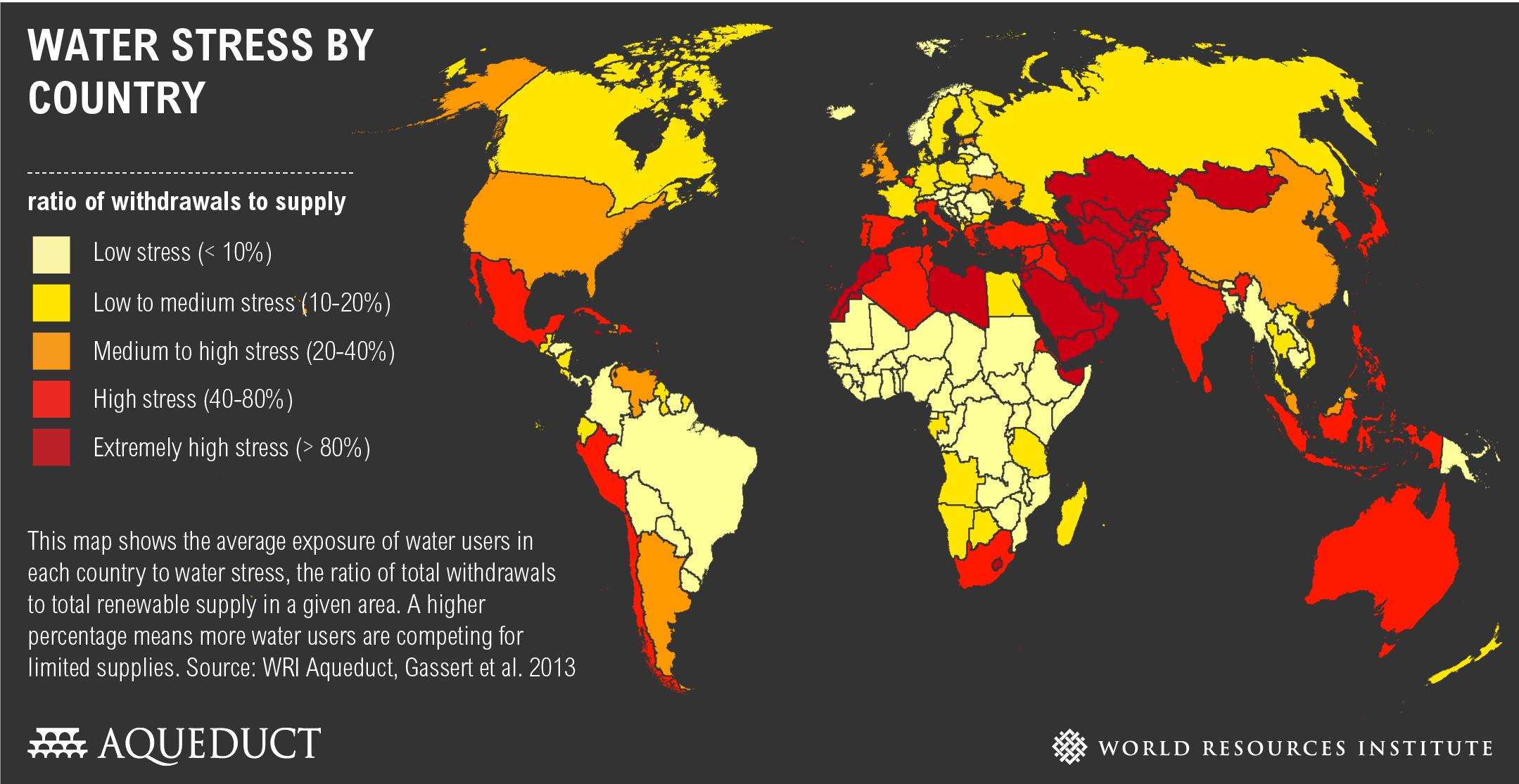 países con mayor estrés hídrico
