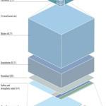 Infografía sobre el agua 2