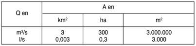 metodo racional_coeficiente K