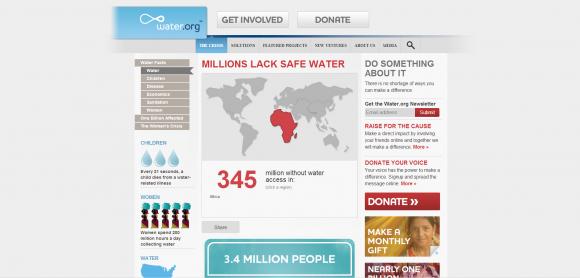 tomar conciencia sobre el agua_water facts