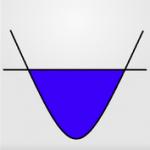 Aplicaciones de hidraulica_1_Canal hidraulico calculadora