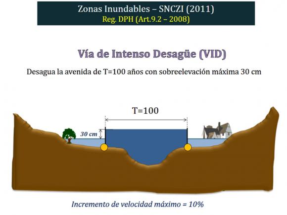 Zonificacion de los espacios fluviales_VID