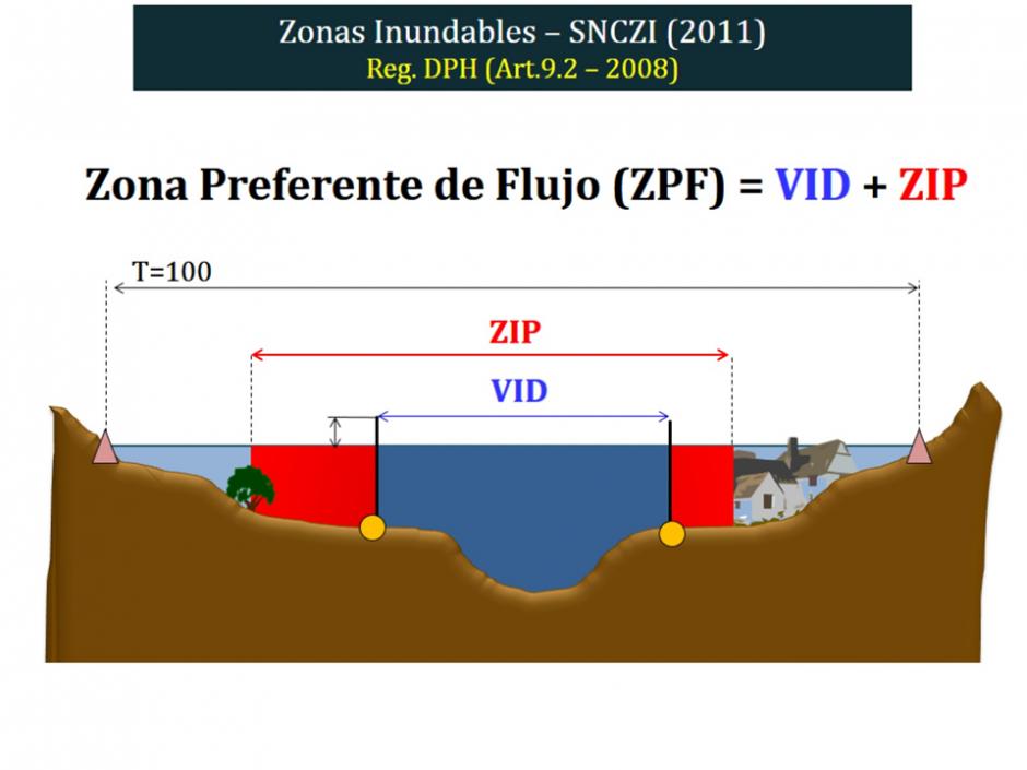 Zonificacion de los espacios fluviales_ZPF2