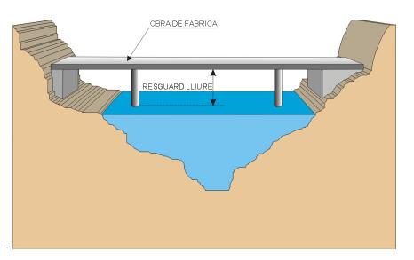 diseño hidraulico de un viaducto_resguardo