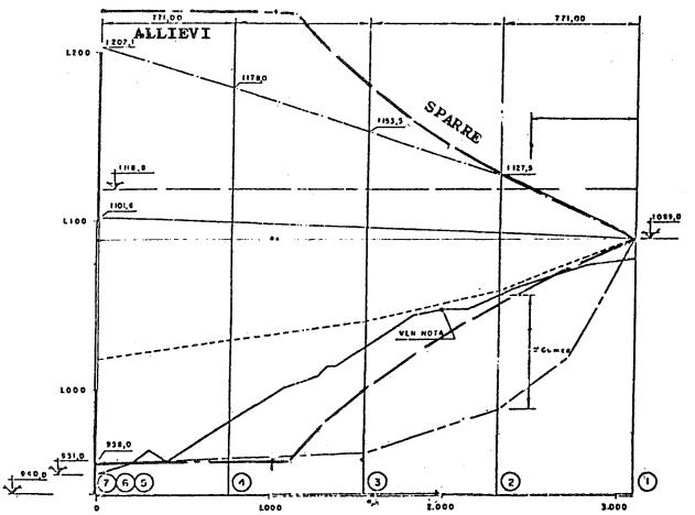 Calcular el golpe de ariete_distribucion larga impulsion