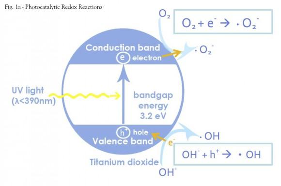 agua depurada_mecanismo
