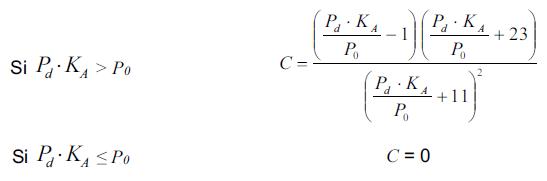 Norma 5.2-IC_metodo racional_C_expresion