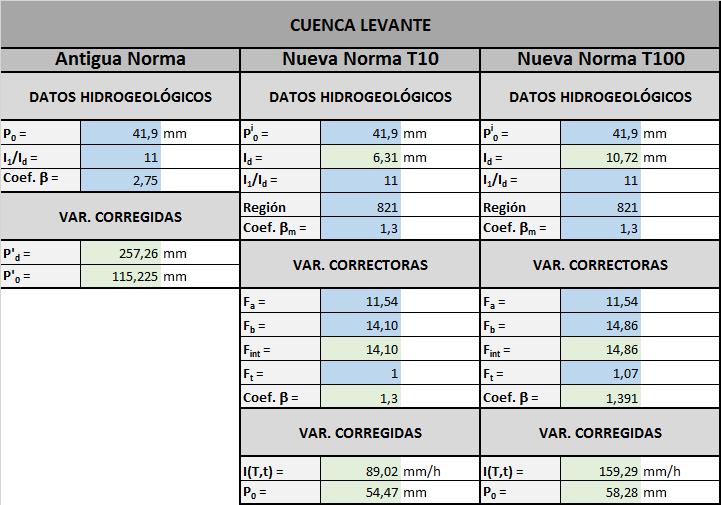 Hidrogeologia cuenca levante_peque