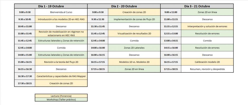 Programa Curso 2D