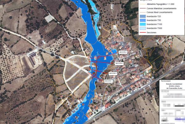 Estudio Inundabilidad Fresnedilla